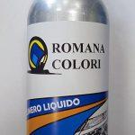 polimero liquido rinnova fari